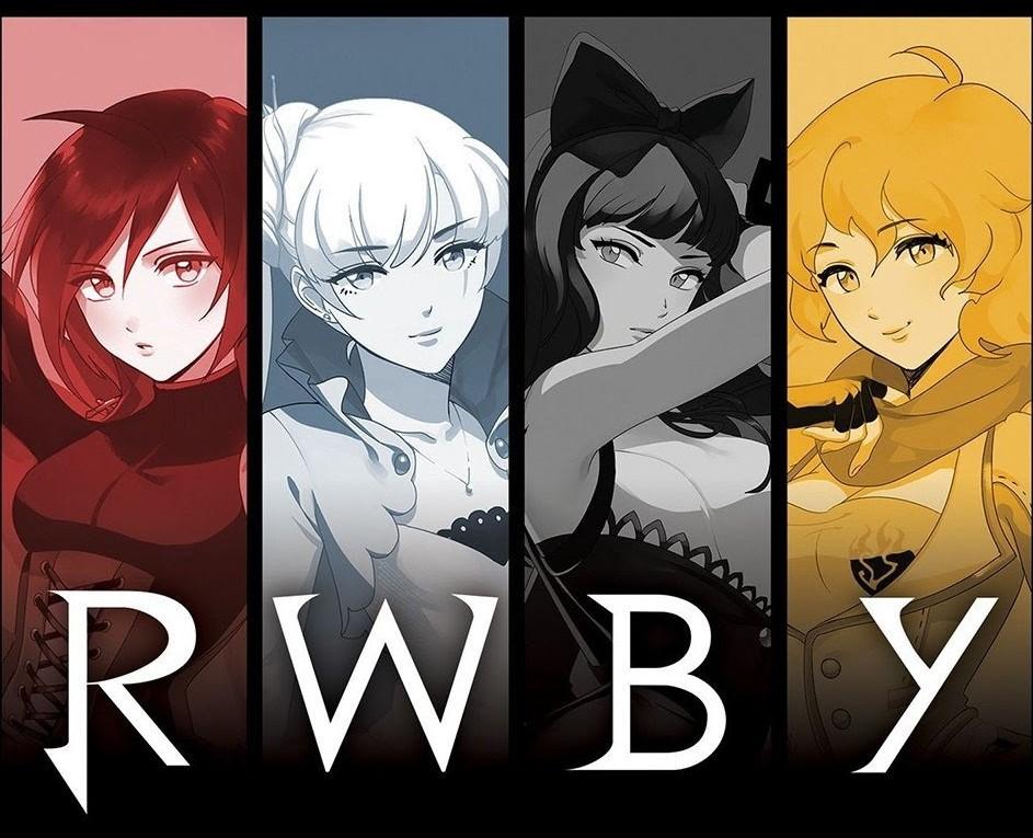 RWBY D&D Character Sheets